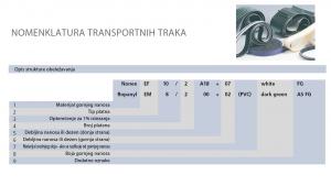 nomenklatura-transportnih-traka